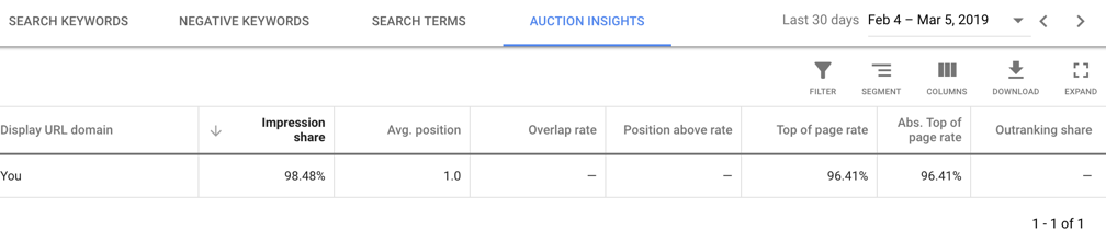 insights-spreadsheet